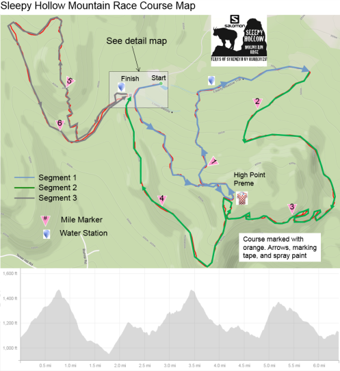 SHMR full course map w elevation no date