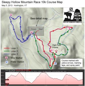 SHMR 2013 course map