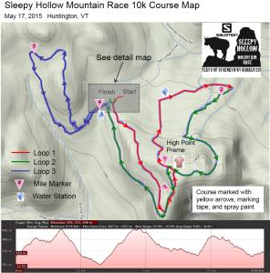 SHMR 2015 course map